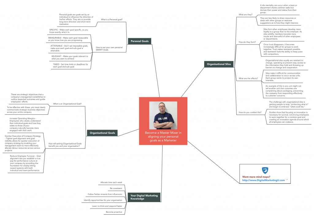 Evernote Map