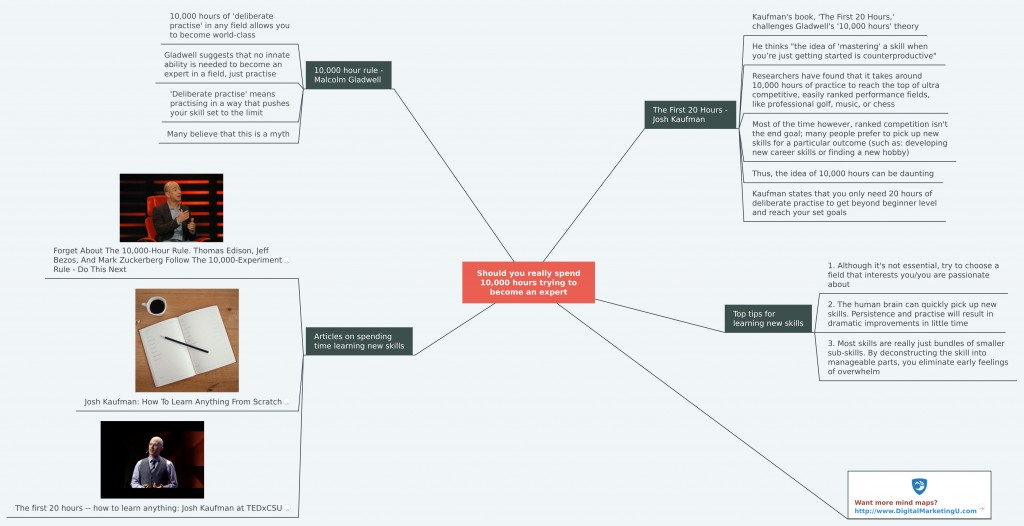 Should you really spend 10,000 hours trying to become an expert mind map